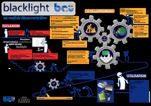 Poster Blacklight image